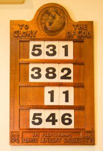 Hymn board. St Stephen's Church, Sandy Bay